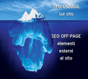 seo onpage offpage