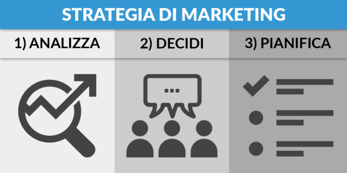framework strategia di marketing
