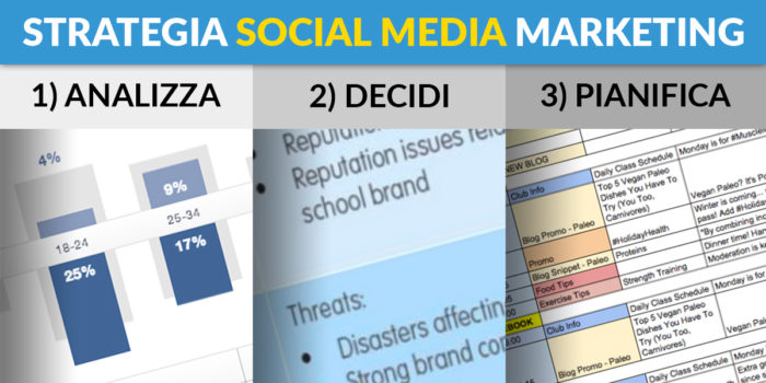strategia social media marketing 3 step